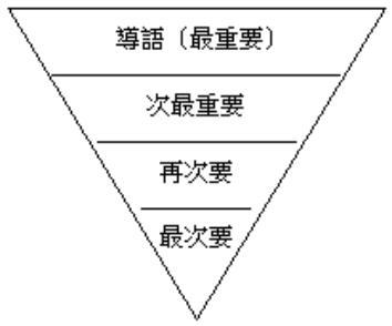 新闻稿一般采用「倒金字塔式」的结构,因为: 1.